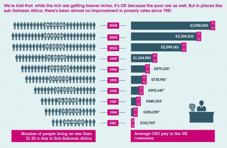 1 The Poor Are Getting Richer.jpg