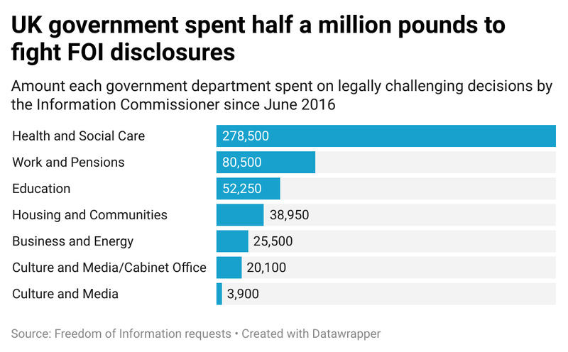 7DHJi-uk-government-spent-half-a-million-pounds-to-fight-foi-disclosures (6).png