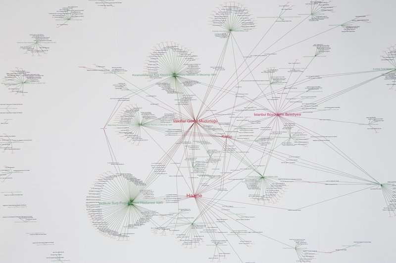 Networks of Dispossession