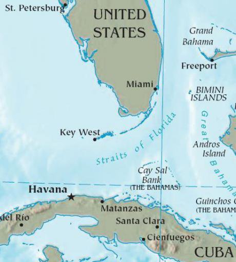 Cuba is 90 miles south of Florida.