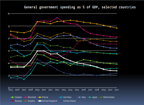 GDP SPEND.png