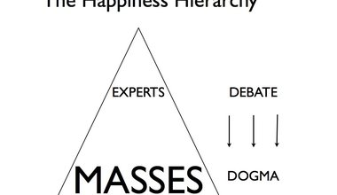 Happiness%20Hierarchy.001.jpg