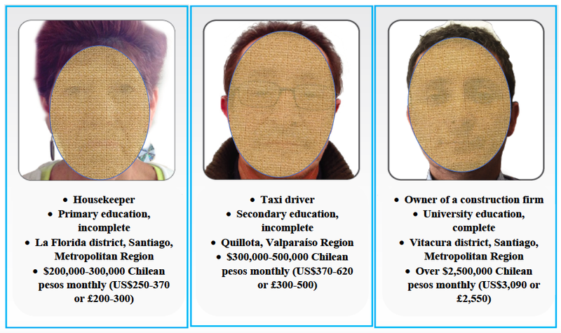 Translated examples of the vignettes used in the study. The faces of those depicted have been masked for ethical reasons.