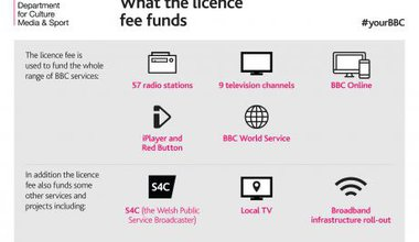 What-the-licence-fee-funds.jpg