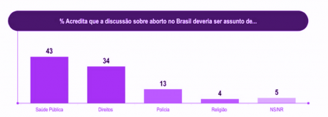 graphportuguese1.png