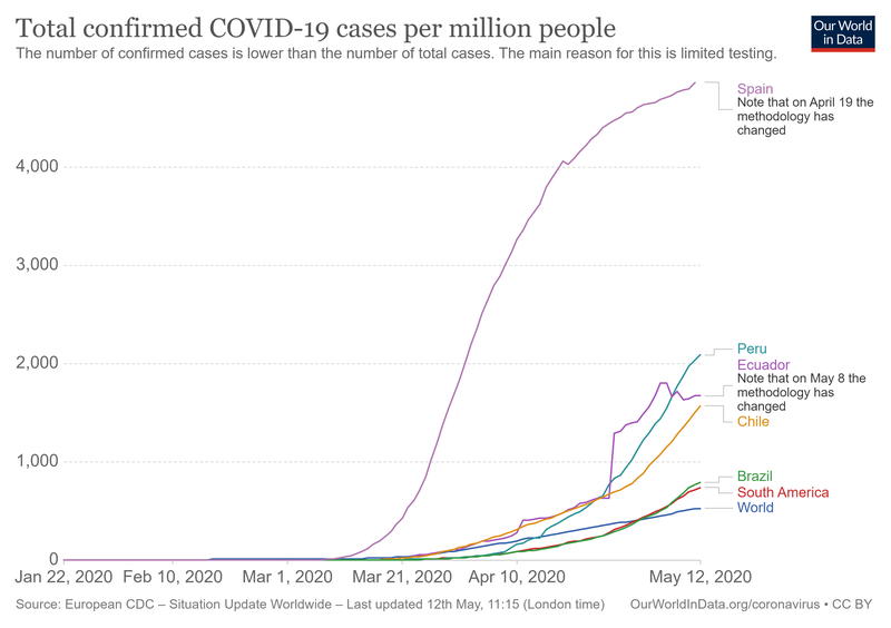 total-confirmed-cases-of-covid-19-per-million-people (1).png