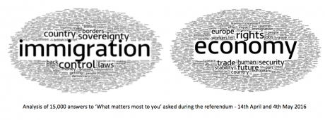 word clouds.png